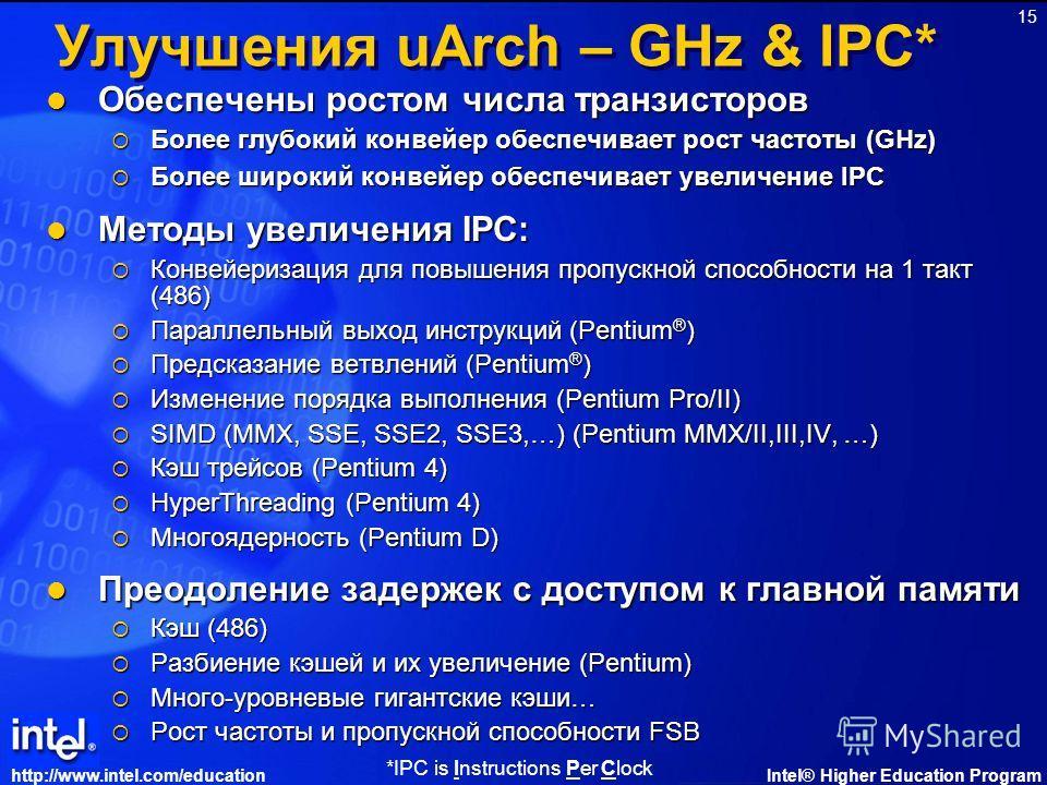 http://www.intel.com/educationIntel® Higher Education Program 15 Улучшения uArch – GHz & IPC* Обеспечены ростом числа транзисторов Обеспечены ростом числа транзисторов Более глубокий конвейер обеспечивает рост частоты (GHz) Более глубокий конвейер об