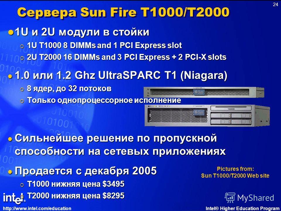 http://www.intel.com/educationIntel® Higher Education Program 24 Сервера Sun Fire T1000/T2000 1U и 2U модули в стойки 1U и 2U модули в стойки 1U T1000 8 DIMMs and 1 PCI Express slot 1U T1000 8 DIMMs and 1 PCI Express slot 2U T2000 16 DIMMs and 3 PCI