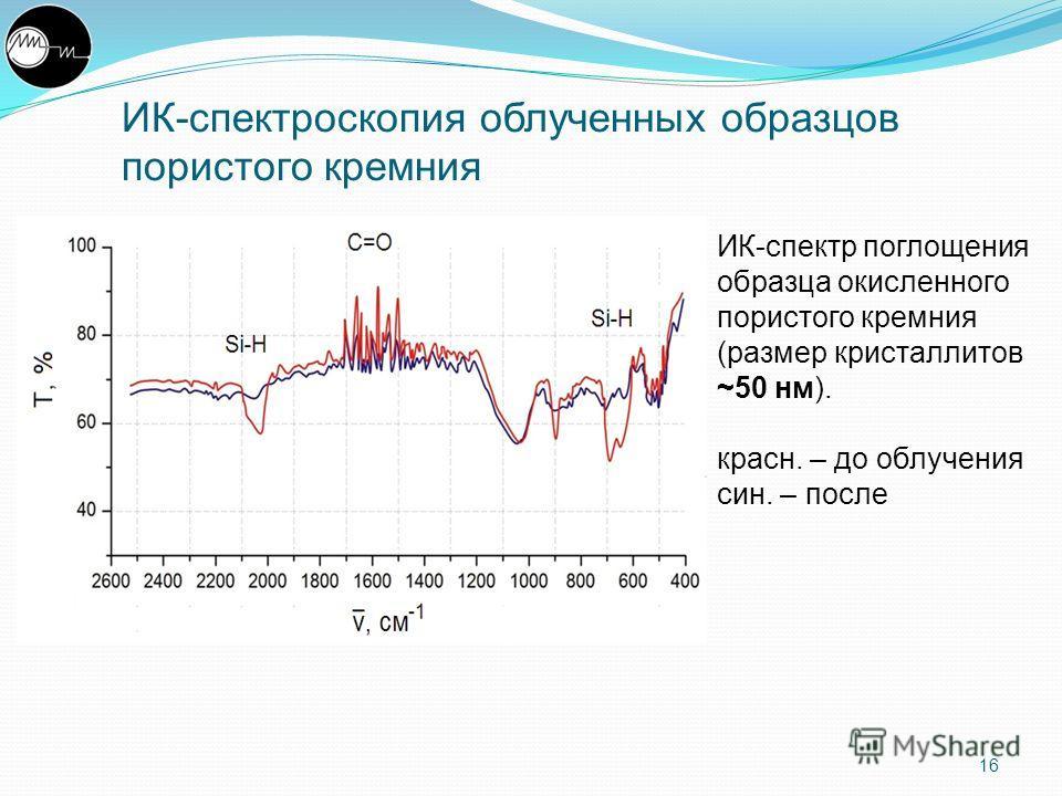 ИК-спектроскопия облученных образцов пористого кремния 16 ИК-спектр поглощения образца окисленного пористого кремния (размер кристаллитов ~50 нм). красн. – до облучения син. – после