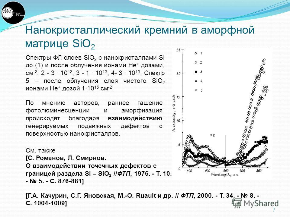 Нанокристаллический кремний в аморфной матрице SiO 2 7 Спектры ФЛ слоев SiO 2 c нанокристаллами Si до (1) и после облучения ионами He + дозами, см -2 : 2 - 3 10 12, 3 - 1 10 13, 4- 3 10 13. Спектр 5 – после облучения слоя чистого SiO 2 ионами He + до