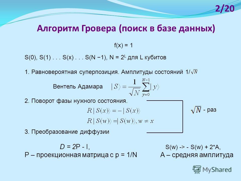 Алгоритм Гровера (поиск в базе данных) f(x) = 1 S(0), S(1)... S(x)... S(N 1), N = 2 L для L кубитов 1. Равновероятная суперпозиция. Амплитуды состояний 1/ Вентель Адамара 2. Поворот фазы нужного состояния. 3. Преобразование диффузии D = 2P - I, S(w)