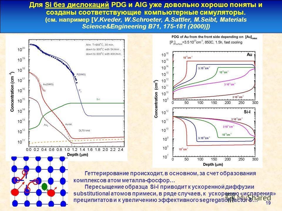 19 Для Si без дислокаций PDG и AlG уже довольно хорошо поняты и созданы соответствующие компьютерные симуляторы. (см. например [V.Kveder, W.Schroeter, A.Sattler, M.Seibt, Materials Science&Engineering B71, 175-181 (2000)]) Геттерирование происходит,