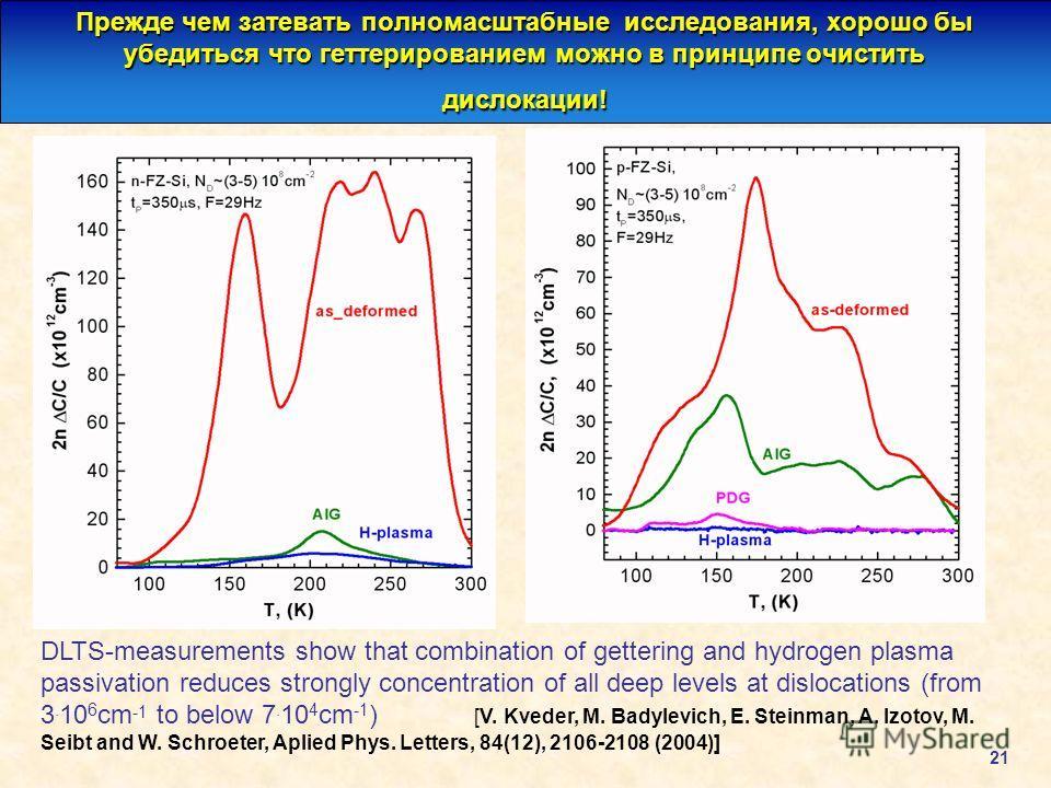 21 Прежде чем затевать полномасштабные исследования, хорошо бы убедиться что геттерированием можно в принципе очистить дислокации! DLTS-measurements show that combination of gettering and hydrogen plasma passivation reduces strongly concentration of