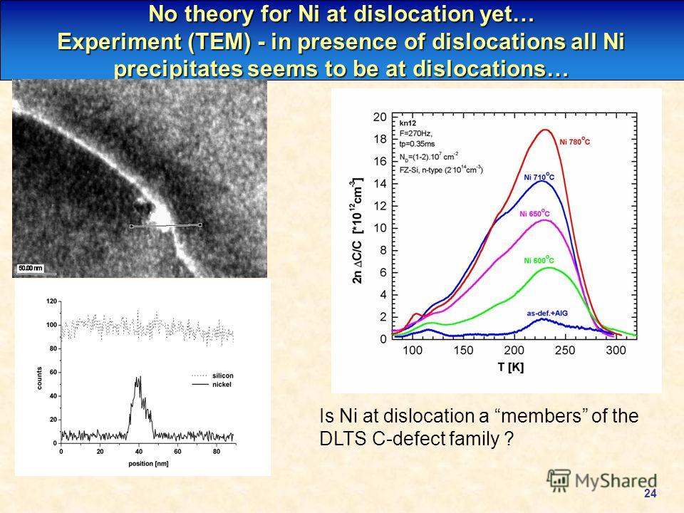 24 No theory for Ni at dislocation yet… Experiment (TEM) - in presence of dislocations all Ni precipitates seems to be at dislocations… Is Ni at dislocation a members of the DLTS C-defect family ?