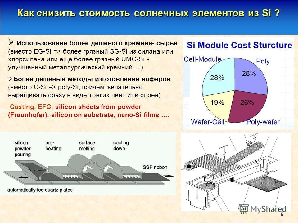 6 Как снизить стоимость солнечных элементов из Si ? Использование более дешевого кремния- сырья (вместо EG-Si => более грязный SG-Si из силана или хлорсилана или еще более грязный UMG-Si - улучшенный металлургический кремний….) Более дешевые методы и
