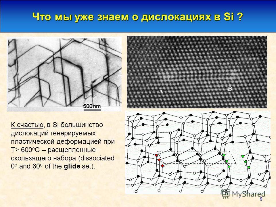 9 Что мы уже знаем о дислокациях в Si ? К счастью, в Si большинство дислокаций генерируемых пластической деформацией при T> 600 o C – расщепленные скользящего набора (dissociated 0 o and 60 o of the glide set).