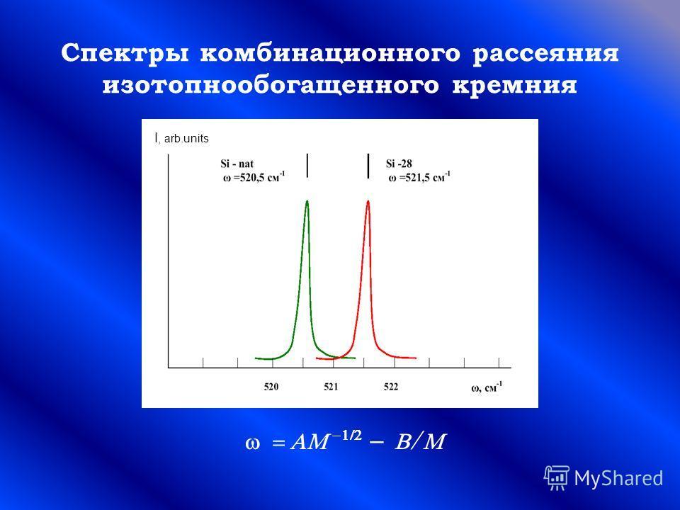 Спектры комбинационного рассеяния изотопнообогащенного кремния I, arb.units