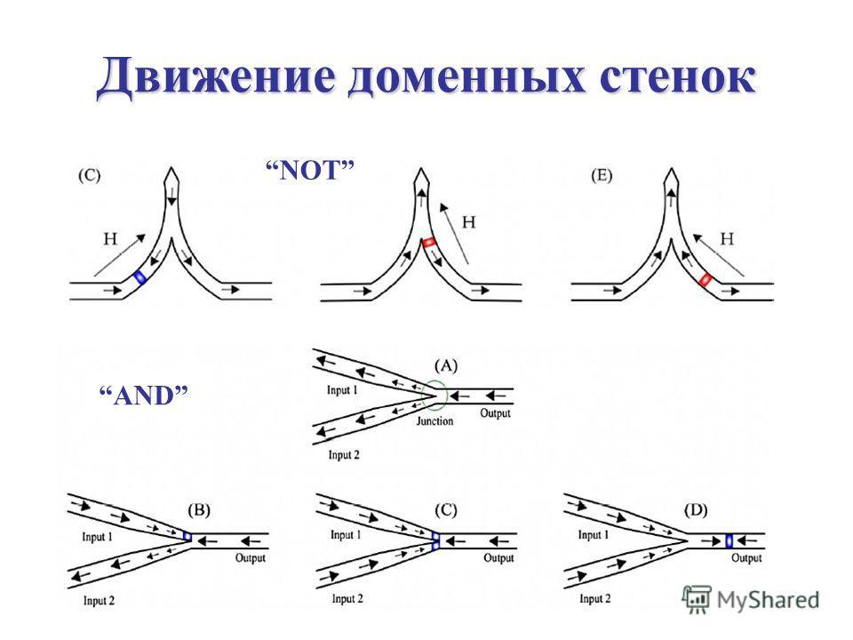 Движение доменных стенок NOT AND