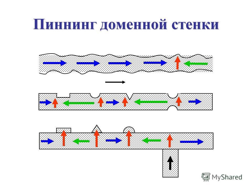 Пиннинг доменной стенки