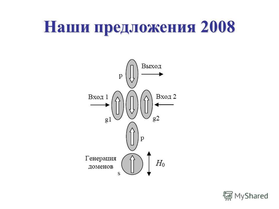 Наши предложения 2008