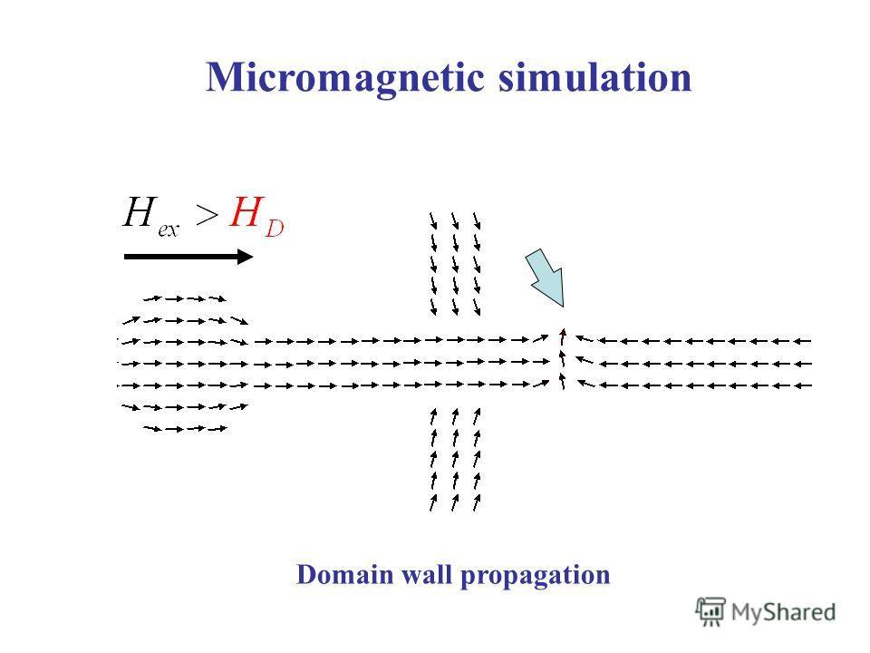 Domain wall propagation