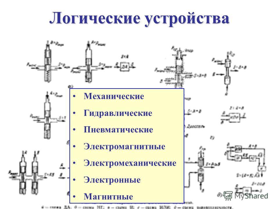 Логические устройства Механические Гидравлические Пневматические Электромагнитные Электромеханические Электронные Магнитные