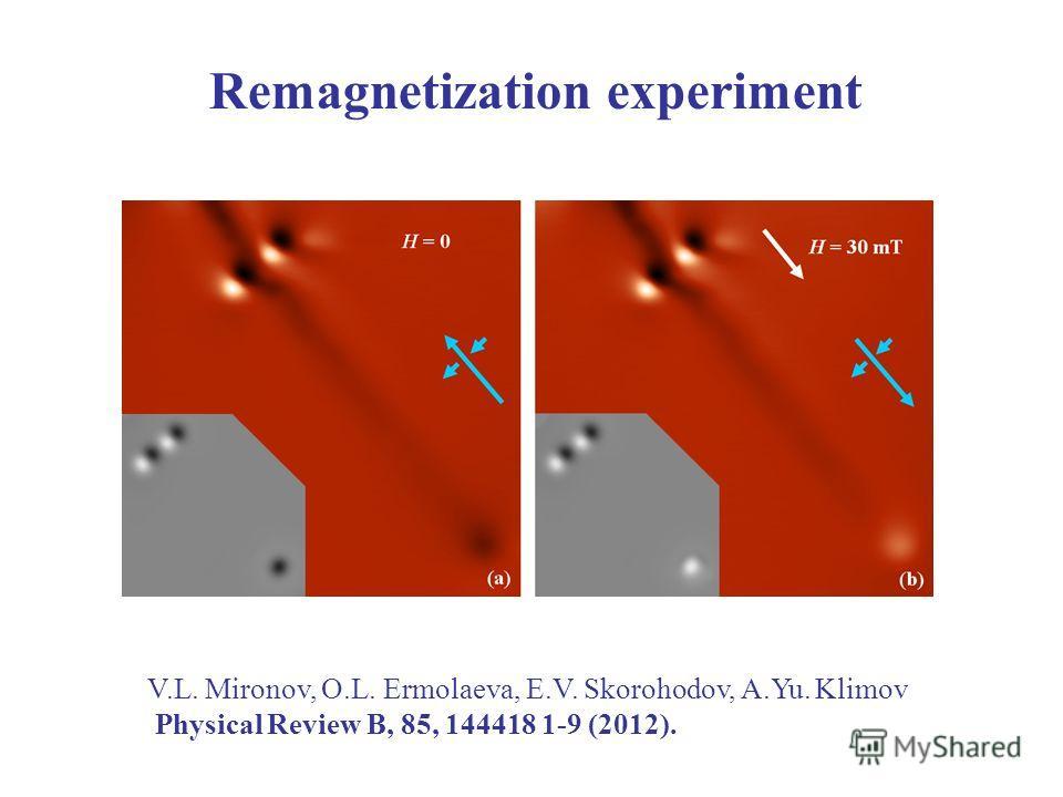 Remagnetization experiment V.L. Mironov, O.L. Ermolaeva, E.V. Skorohodov, A.Yu. Klimov Physical Review B, 85, 144418 1-9 (2012).
