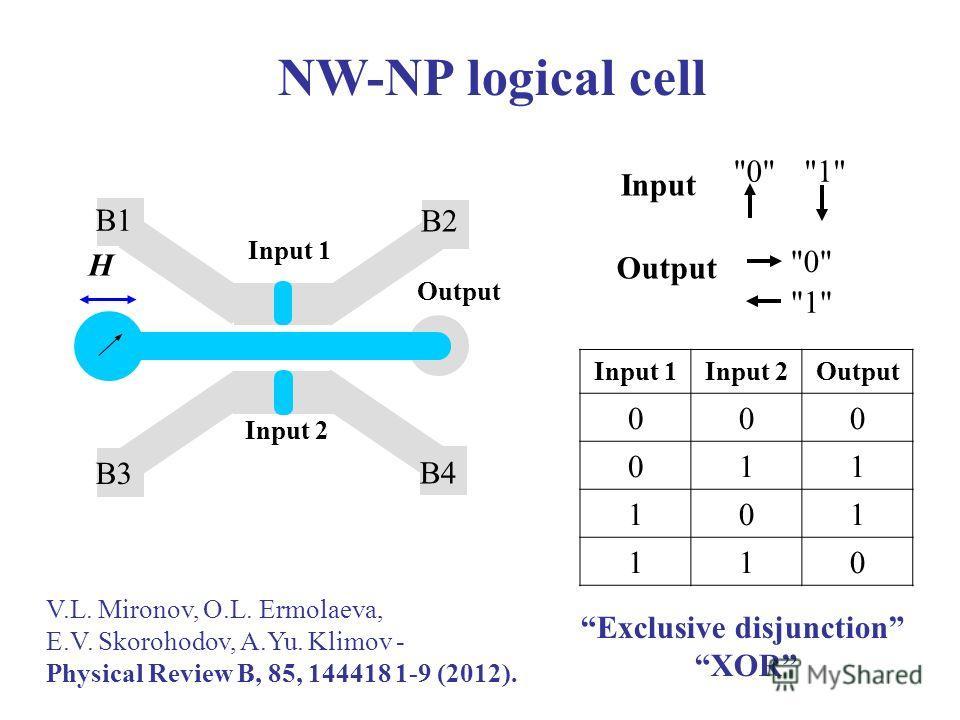 NW-NP logical cell H Output Input 1 Input 2 B3 B4 B2 B1