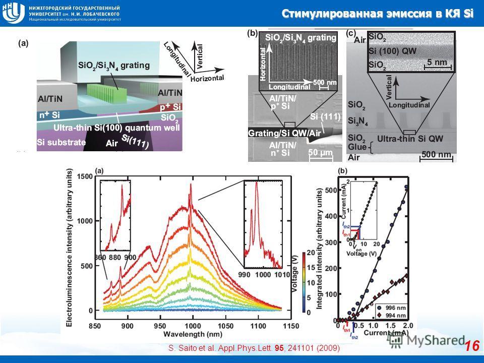 Стимулированная эмиссия в КЯ Si 16 S. Saito et al. Appl.Phys.Lett. 95, 241101 (2009)