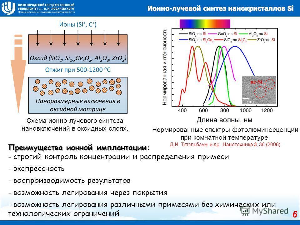Преимущества ионной имплантации: - строгий контроль концентрации и распределения примеси - экспрессность - воспроизводимость результатов - возможность легирования через покрытия - возможность легирования различными примесями без химических или технол