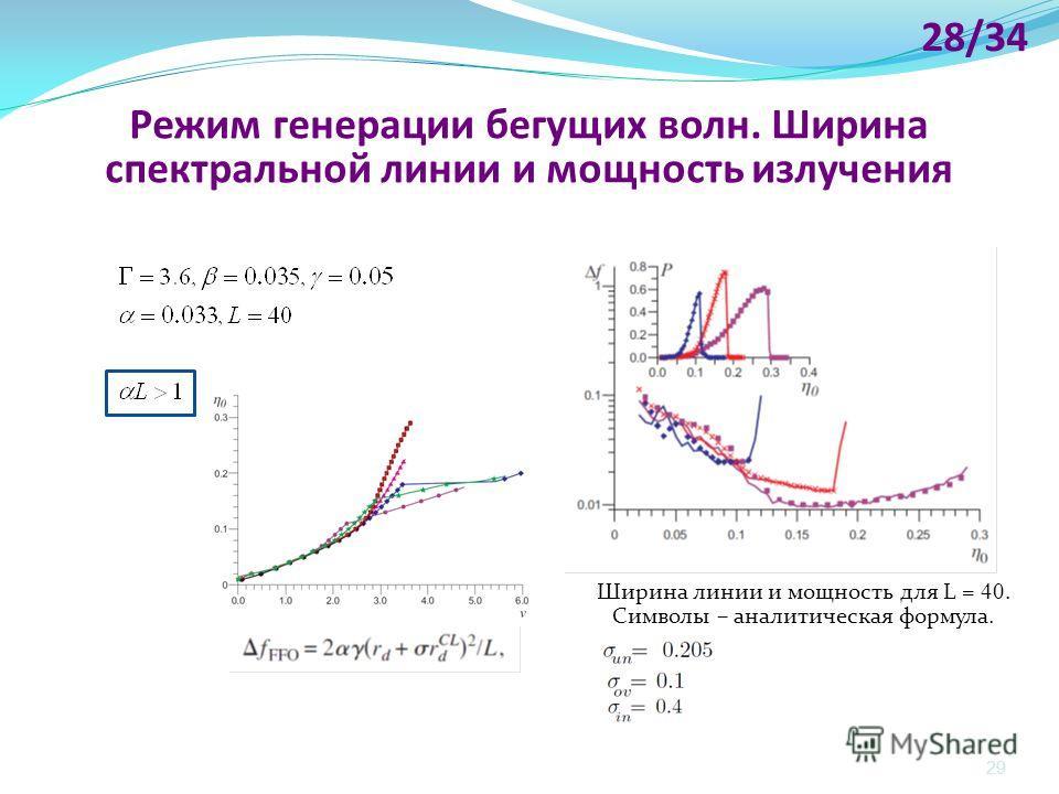 29 Ширина линии и мощность для L = 40. Символы – аналитическая формула. Режим генерации бегущих волн. Ширина спектральной линии и мощность излучения 28/34