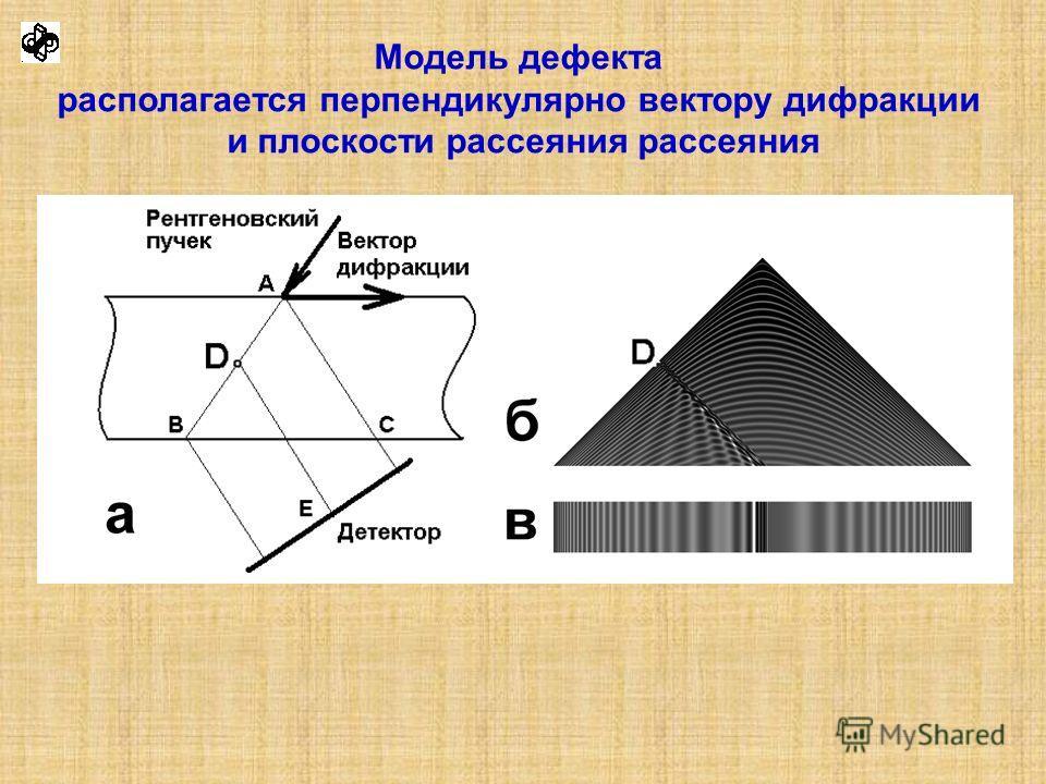 Модель дефекта располагается перпендикулярно вектору дифракции и плоскости рассеяния рассеяния