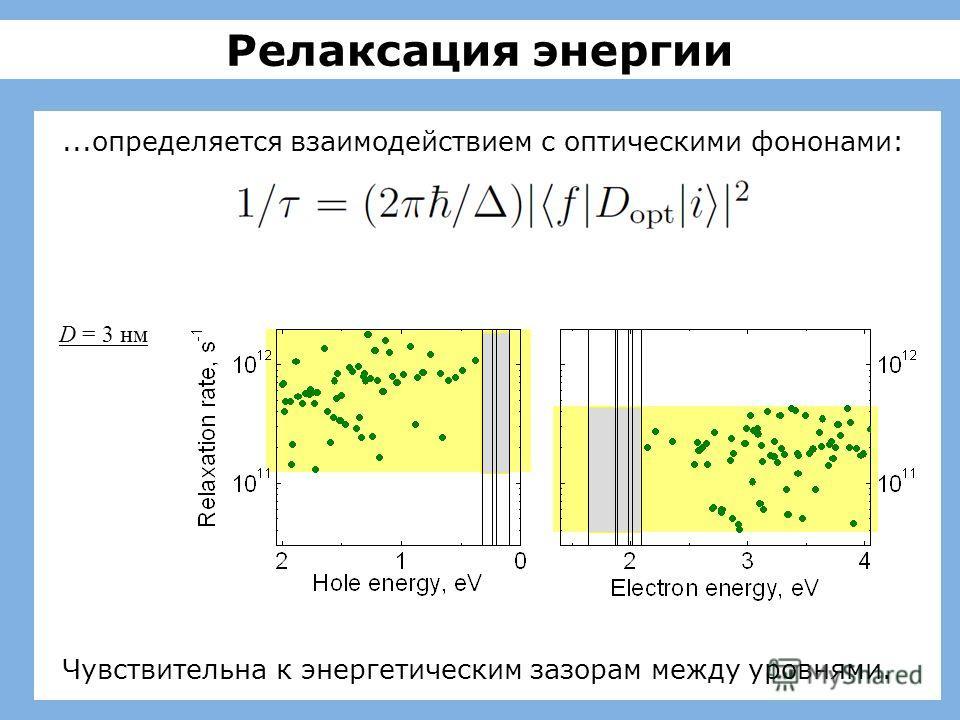 Релаксация энергии...определяется взаимодействием с оптическими фононами: Чувствительна к энергетическим зазорам между уровнями. D = 3 нм