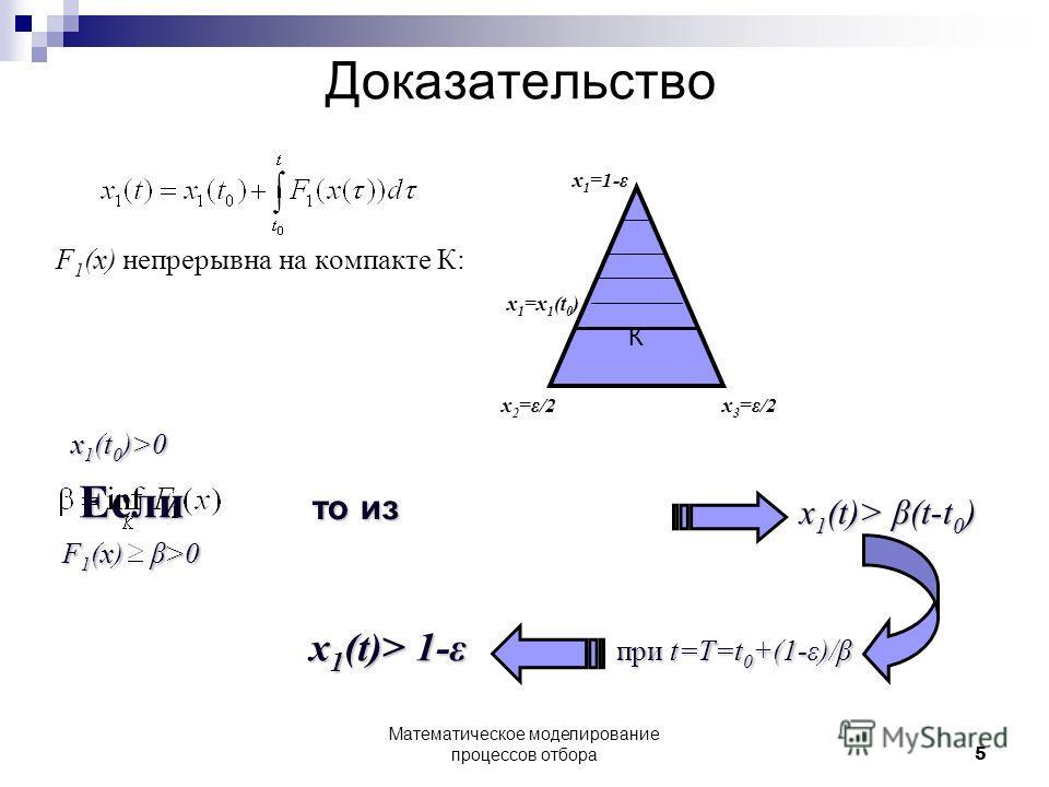 Доказательство x 1 =1-ε F 1 (x) непрерывна на компакте К: x 1 =x 1 (t 0 ) x 2 =ε/2 x 3 =ε/2 x 1(t0)>0 Если F1(x) β>0 x1(t)> 1-ε при t=T=t0+(1-ε)/β К то из x 1 (t)> β(t-t 0 ) 5 Математическое моделирование процессов отбора