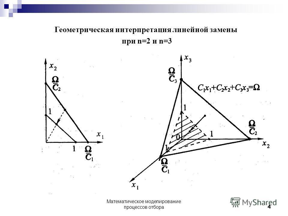 Геометрическая интерпретация линейной замены при n=2 и n=3 4 Математическое моделирование процессов отбора
