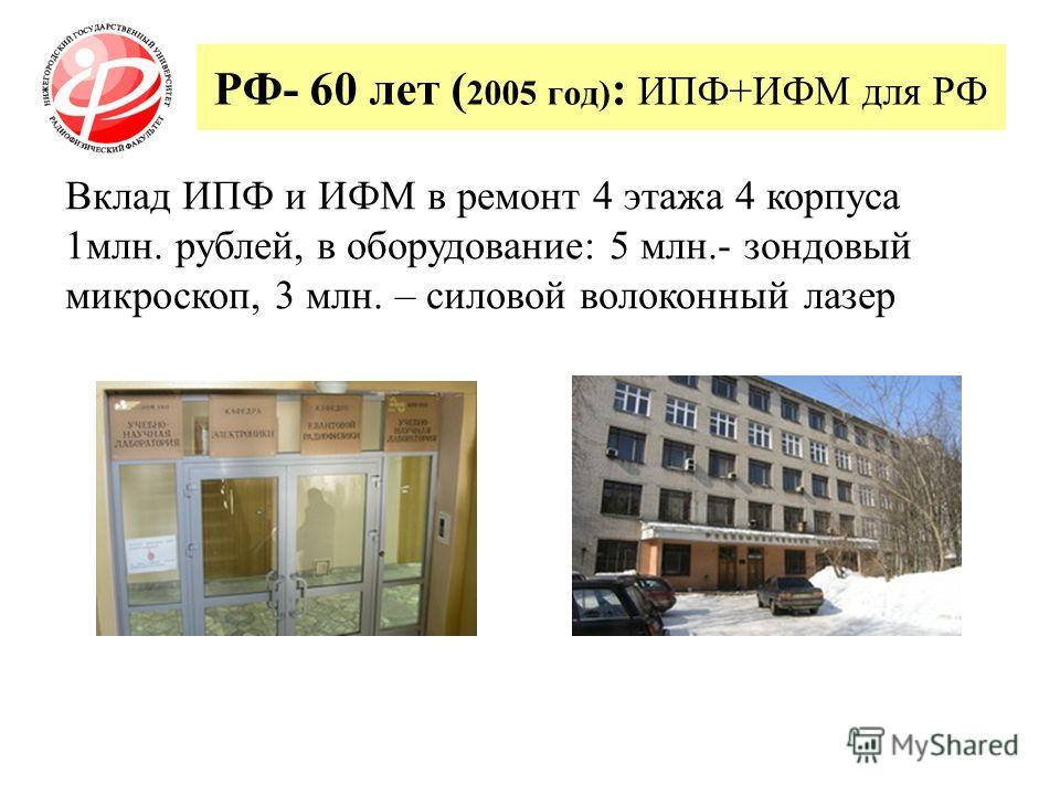 РФ- 60 лет ( 2005 год) : ИПФ+ИФМ для РФ Вклад ИПФ и ИФМ в ремонт 4 этажа 4 корпуса 1млн. рублей, в оборудование: 5 млн.- зондовый микроскоп, 3 млн. – силовой волоконный лазер