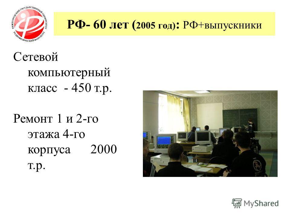 РФ- 60 лет ( 2005 год) : РФ+выпускники Сетевой компьютерный класс - 450 т.р. Ремонт 1 и 2-го этажа 4-го корпуса 2000 т.р.