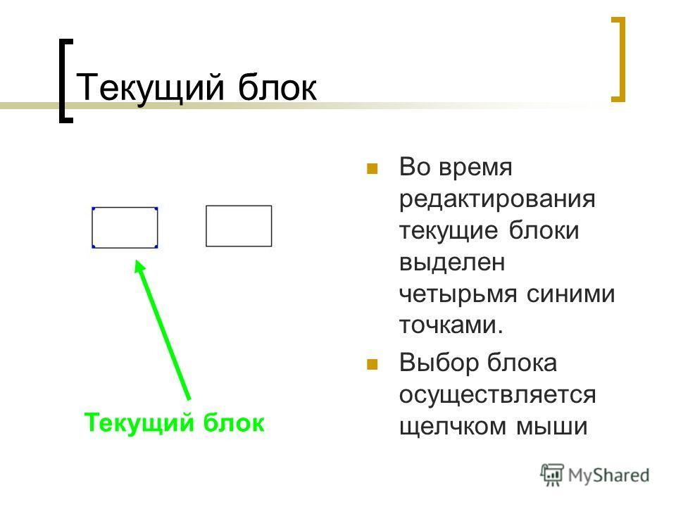 Текущий блок Во время редактирования текущие блоки выделен четырьмя синими точками. Выбор блока осуществляется щелчком мыши Текущий блок