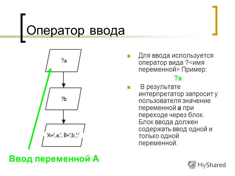 Оператор ввода Для ввода используется оператор вида ? Пример: ?a В результате интерпретатор запросит у пользователя значение переменной а при переходе через блок. Блок ввода должен содержать ввод одной и только одной переменной. Ввод переменной А