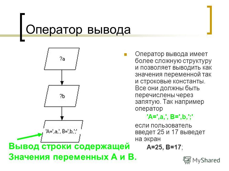 Оператор вывода Оператор вывода имеет более сложную структуру и позволяет выводить как значения переменной так и строковые константы. Все они должны быть перечислены через запятую. Так например оператор 'A=',a,', B=',b,';' если пользователь введет 25