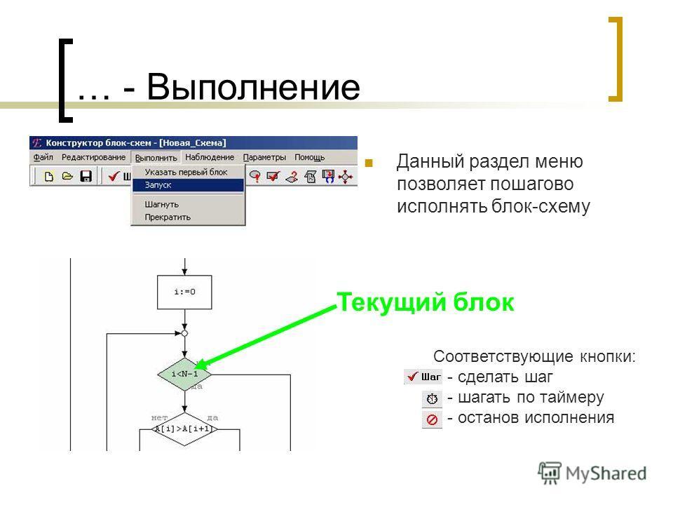 … - Выполнение Данный раздел меню позволяет пошагово исполнять блок-схему Текущий блок Соответствующие кнопки: - сделать шаг - шагать по таймеру - останов исполнения
