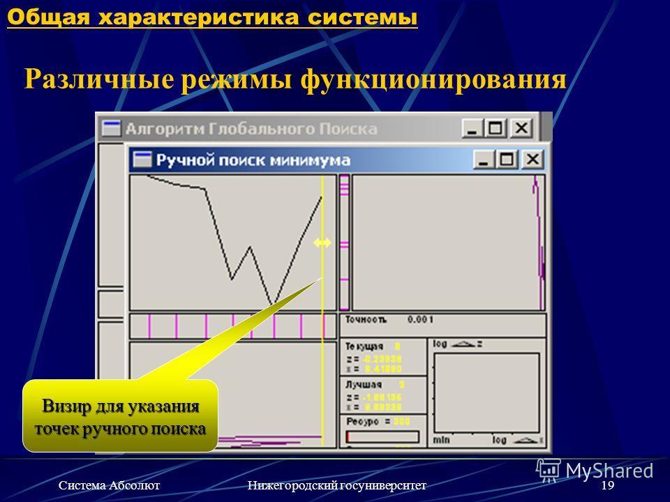 Система АбсолютНижегородский госуниверситет19 Общая характеристика системы Различные режимы функционирования Визир для указания точек ручного поиска