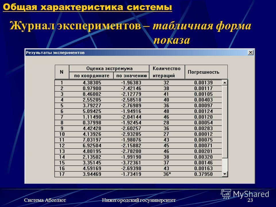 Система АбсолютНижегородский госуниверситет23 Общая характеристика системы Журнал экспериментов – табличная форма показа