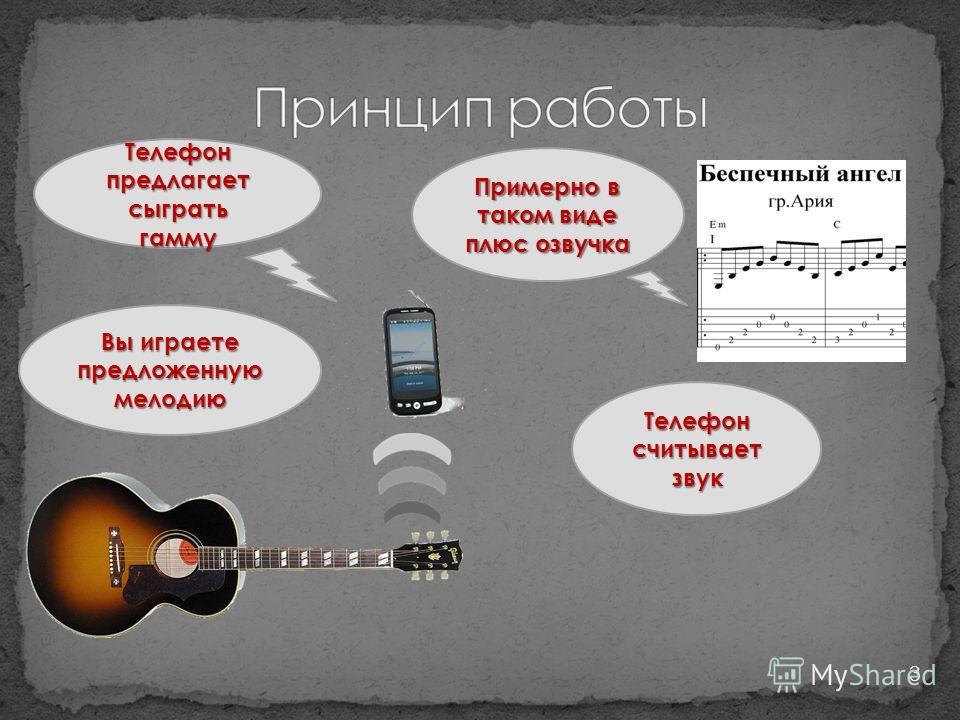 Телефон предлагает сыграть гамму Примерно в таком виде плюс озвучка Вы играете предложенную мелодию Телефон считывает звук 3