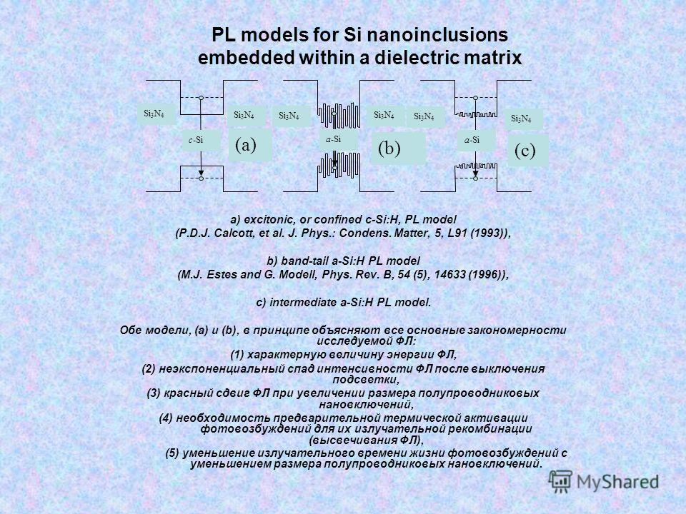 PL models for Si nanoinclusions embedded within a dielectric matrix a) excitonic, or confined c-Si:H, PL model (P.D.J. Calcott, et al. J. Phys.: Condens. Matter, 5, L91 (1993)), b) band-tail a-Si:H PL model (M.J. Estes and G. Modell, Phys. Rev. B, 54