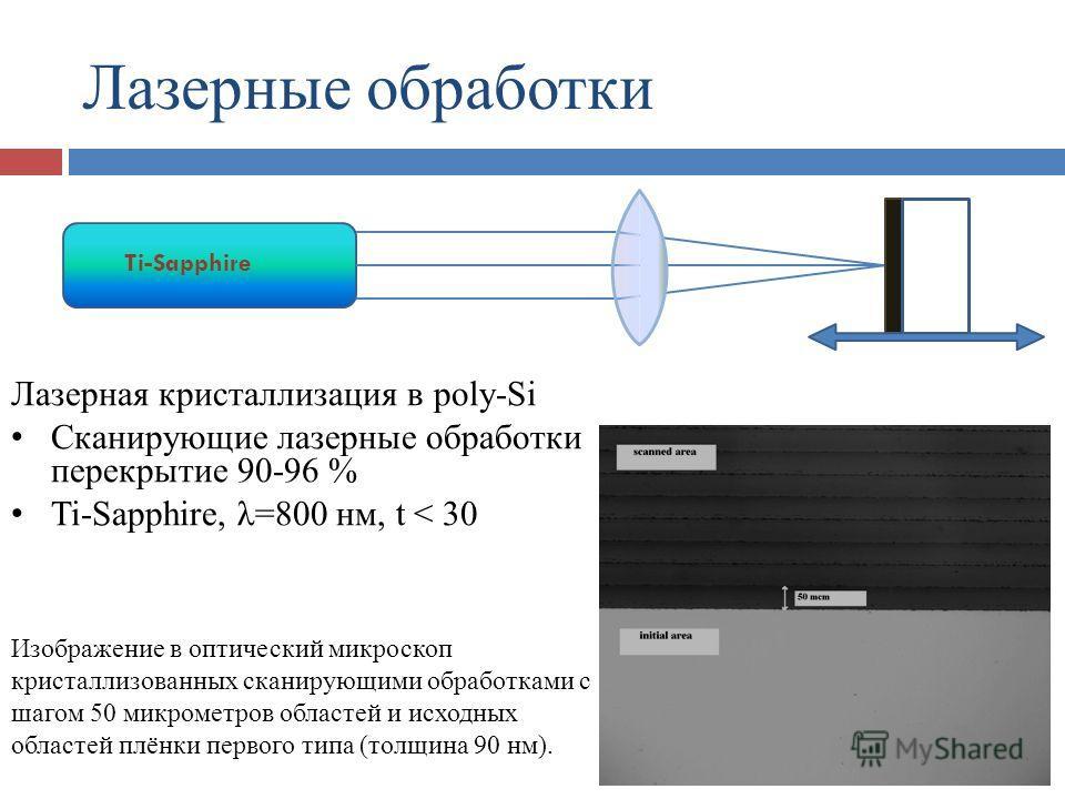 Лазерные обработки Изображение в оптический микроскоп кристаллизованных сканирующими обработками с шагом 50 микрометров областей и исходных областей плёнки первого типа (толщина 90 нм). Лазерная кристаллизация в poly-Si Сканирующие лазерные обработки