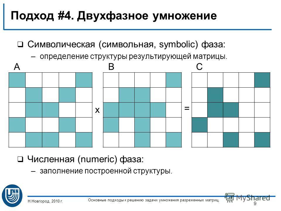 Подход #4. Двухфазное умножение Символическая (символьная, symbolic) фаза: –определение структуры результирующей матрицы. Численная (numeric) фаза: –заполнение построенной структуры. Н.Новгород, 2010 г. Основные подходы к решению задачи умножения раз