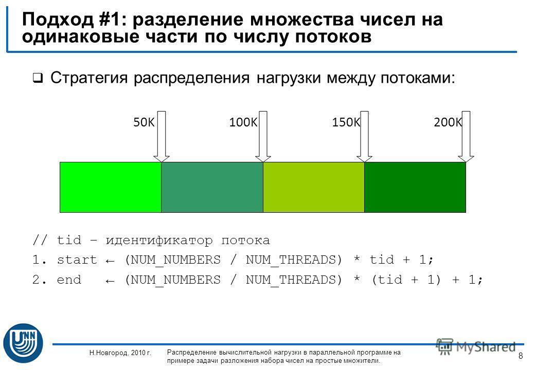 8 Н.Новгород, 2010 г. Распределение вычислительной нагрузки в параллельной программе на примере задачи разложения набора чисел на простые множители. Подход #1: разделение множества чисел на одинаковые части по числу потоков Стратегия распределения на