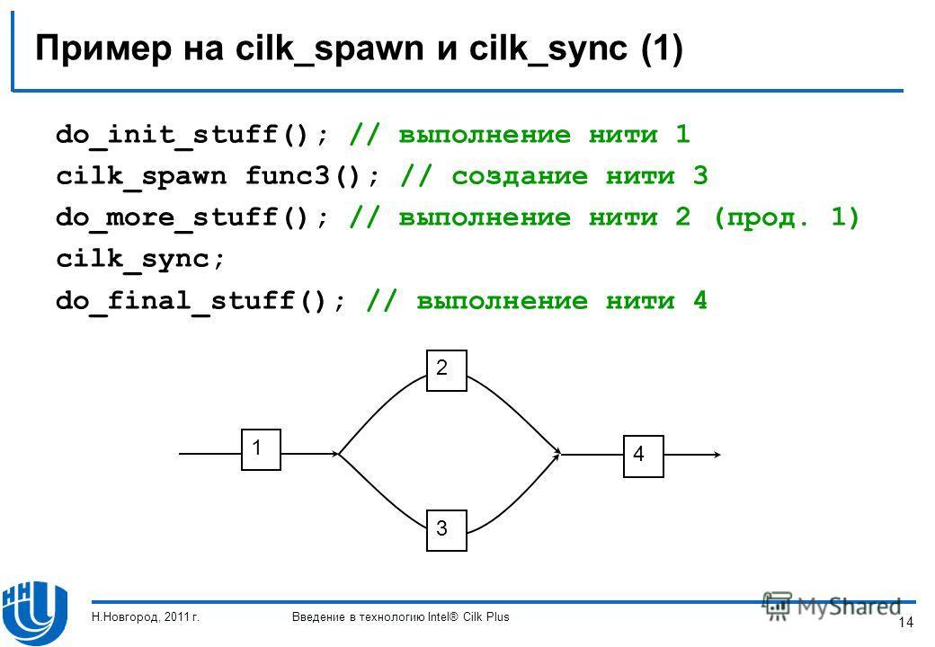 14 Пример на cilk_spawn и cilk_sync (1) do_init_stuff(); // выполнение нити 1 cilk_spawn func3(); // создание нити 3 do_more_stuff(); // выполнение нити 2 (прод. 1) cilk_sync; do_final_stuff(); // выполнение нити 4 1 4 2 3 Н.Новгород, 2011 г.Введение