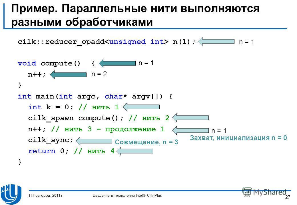 27 Пример. Параллельные нити выполняются разными обработчиками cilk::reducer_opadd n(1); void compute() { n++; } int main(int argc, char* argv[]) { int k = 0; // нить 1 cilk_spawn compute(); // нить 2 n++; // нить 3 – продолжение 1 cilk_sync; return