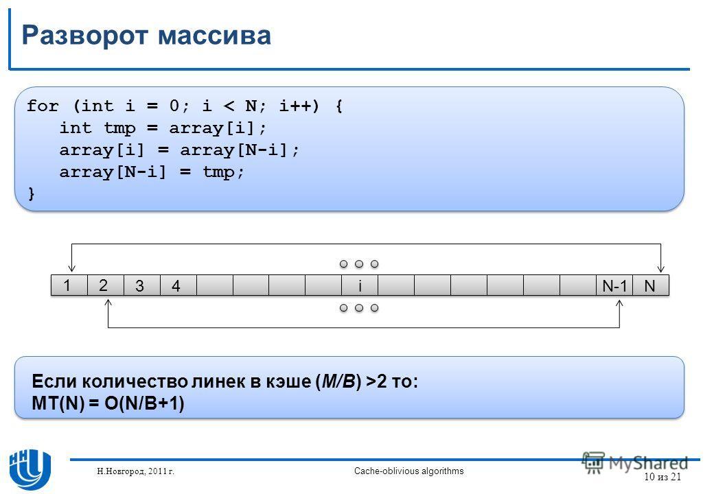 10 из 21 Н.Новгород, 2011 г.Cache-oblivious algorithms Разворот массива for (int i = 0; i < N; i++) { int tmp = array[i]; array[i] = array[N-i]; array[N-i] = tmp; } 12 34iN-1N Если количество линек в кэше (M/B) >2 то: MT(N) = O(N/B+1)