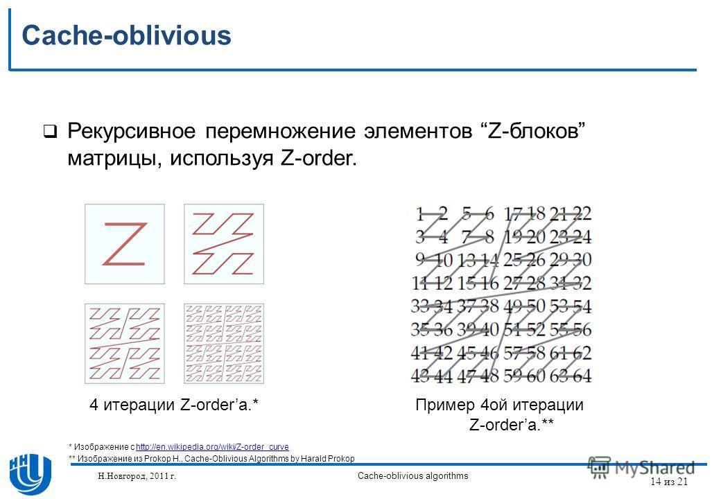 14 из 21 Н.Новгород, 2011 г.Cache-oblivious algorithms Cache-oblivious Рекурсивное перемножение элементов Z-блоков матрицы, используя Z-order. 4 итерации Z-ordera.*Пример 4ой итерации Z-ordera.** * Изображение с http://en.wikipedia.org/wiki/Z-order_c