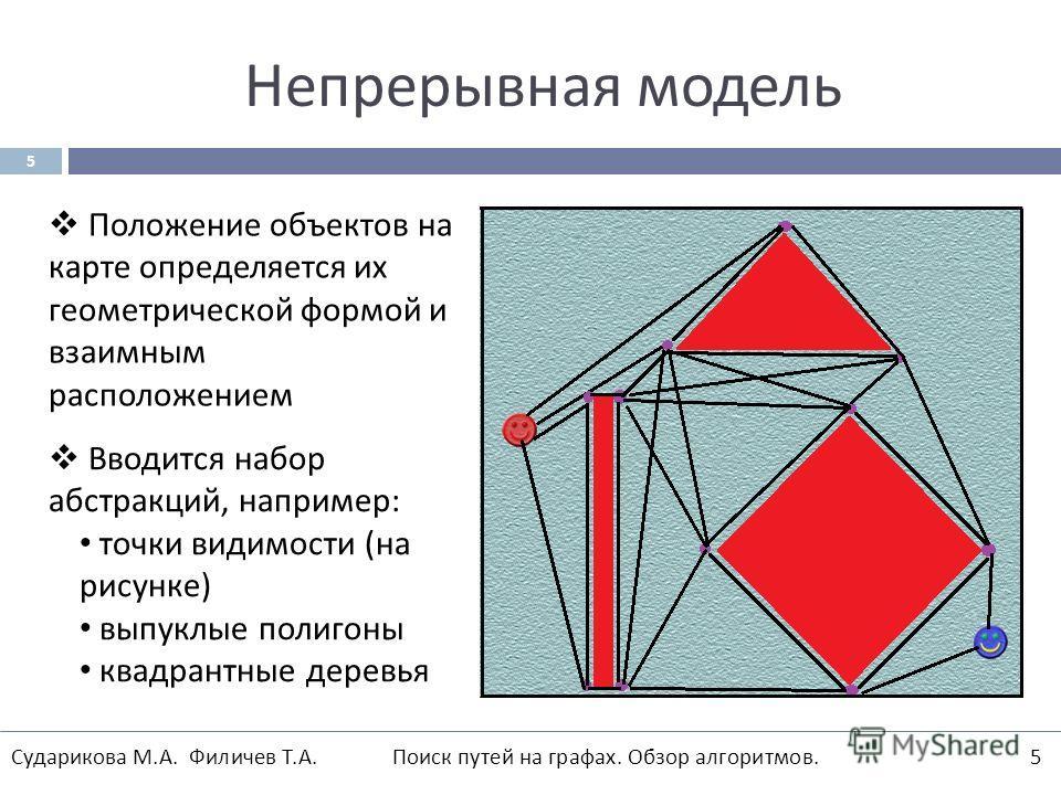Непрерывная модель Положение объектов на карте определяется их геометрической формой и взаимным расположением Вводится набор абстракций, например : точки видимости ( на рисунке ) выпуклые полигоны квадрантные деревья 5 Сударикова М. А. Филичев Т. А.