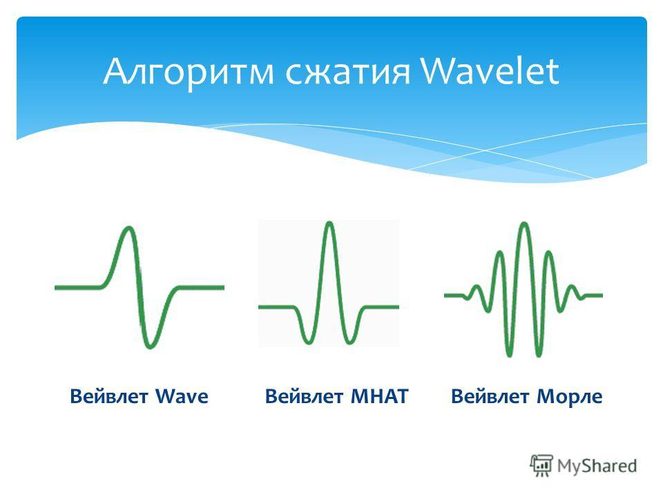 Вейвлет Wave Алгоритм сжатия Wavelet Вейвлет MHATВейвлет Морле