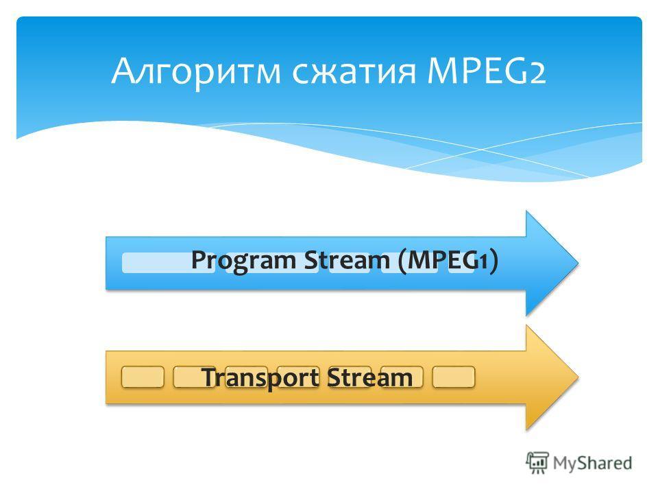 Алгоритм сжатия MPEG2 Transport Stream Program Stream (MPEG1)