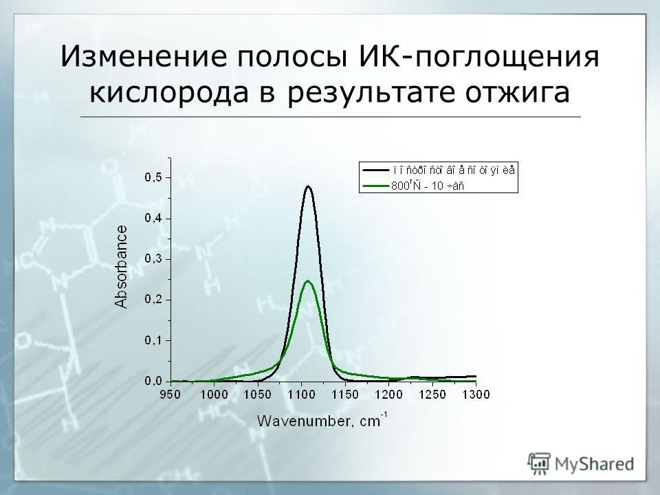 Изменение полосы ИК-поглощения кислорода в результате отжига