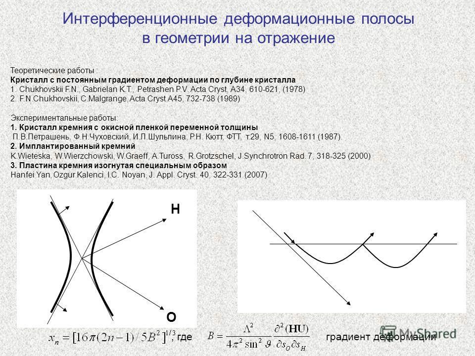 Интерференционные деформационные полосы в геометрии на отражение Теоретические работы : Кристалл с постоянным градиентом деформации по глубине кристалла 1. Chukhovskii F.N., Gabrielan K.T., Petrashen P.V. Acta Cryst, A34, 610-621, (1978) 2. F.N.Chukh