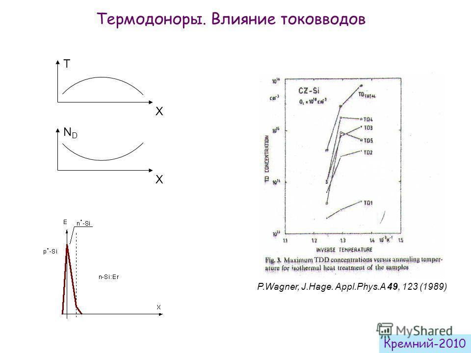 T X NDND X P.Wagner, J.Hage. Appl.Phys.A 49, 123 (1989) Термодоноры. Влияние токовводов Кремний-2010