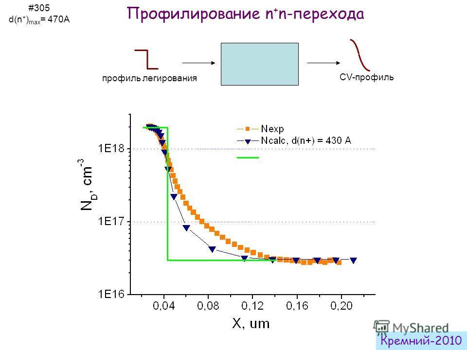 Профилирование n + n-перехода #305 d(n + ) max = 470A профиль легирования CV-профиль Кремний-2010