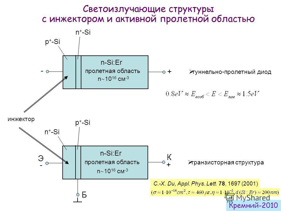 Светоизлучающие структуры с инжектором и активной пролетной областью p + -Si n + -Si n-Si:Er пролетная область - + n 10 16 см -3 туннельно-пролетный диод инжектор n + -Si p + -Si n-Si:Er пролетная область n 10 16 см -3 Э Б К транзисторная структура C